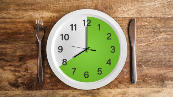 Timeclock on a plate
